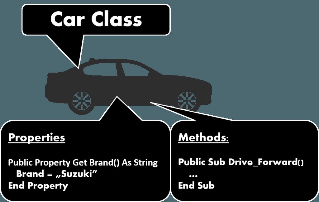 car class