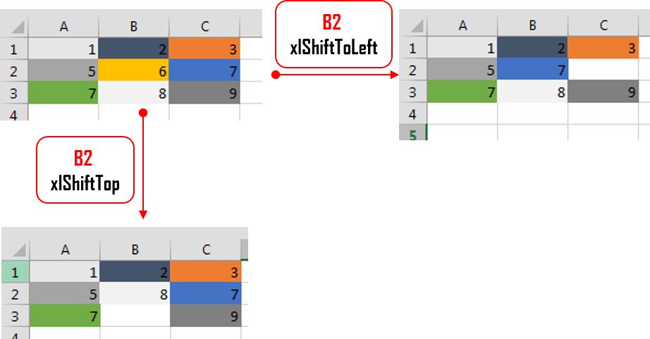 Excel Range Delete - shifting cells