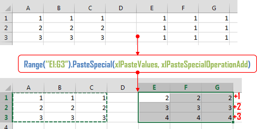 PasteSpecial example - Copy and Add