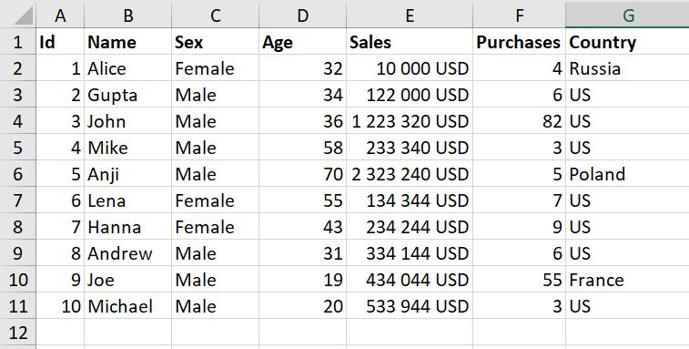 VBA Trick UDF Table