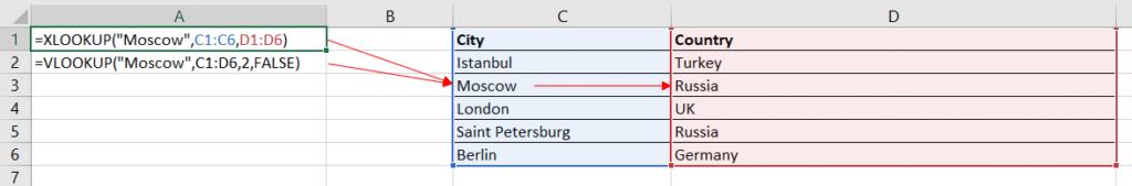 XLOOKUP vs VLOOKUP in Excel Example 1